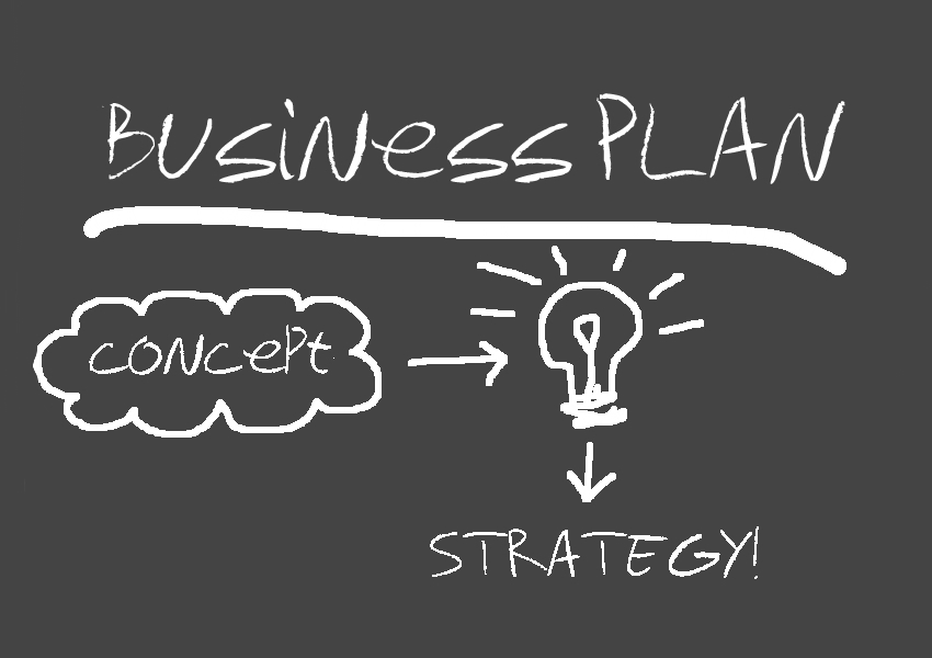 how to make a business plan stand out